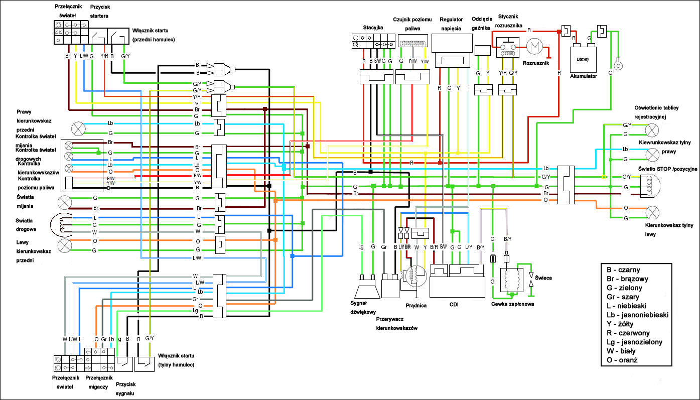 11_1228209931 2005 honda trx450r wiring diagram wiring diagram and schematic  at aneh.co