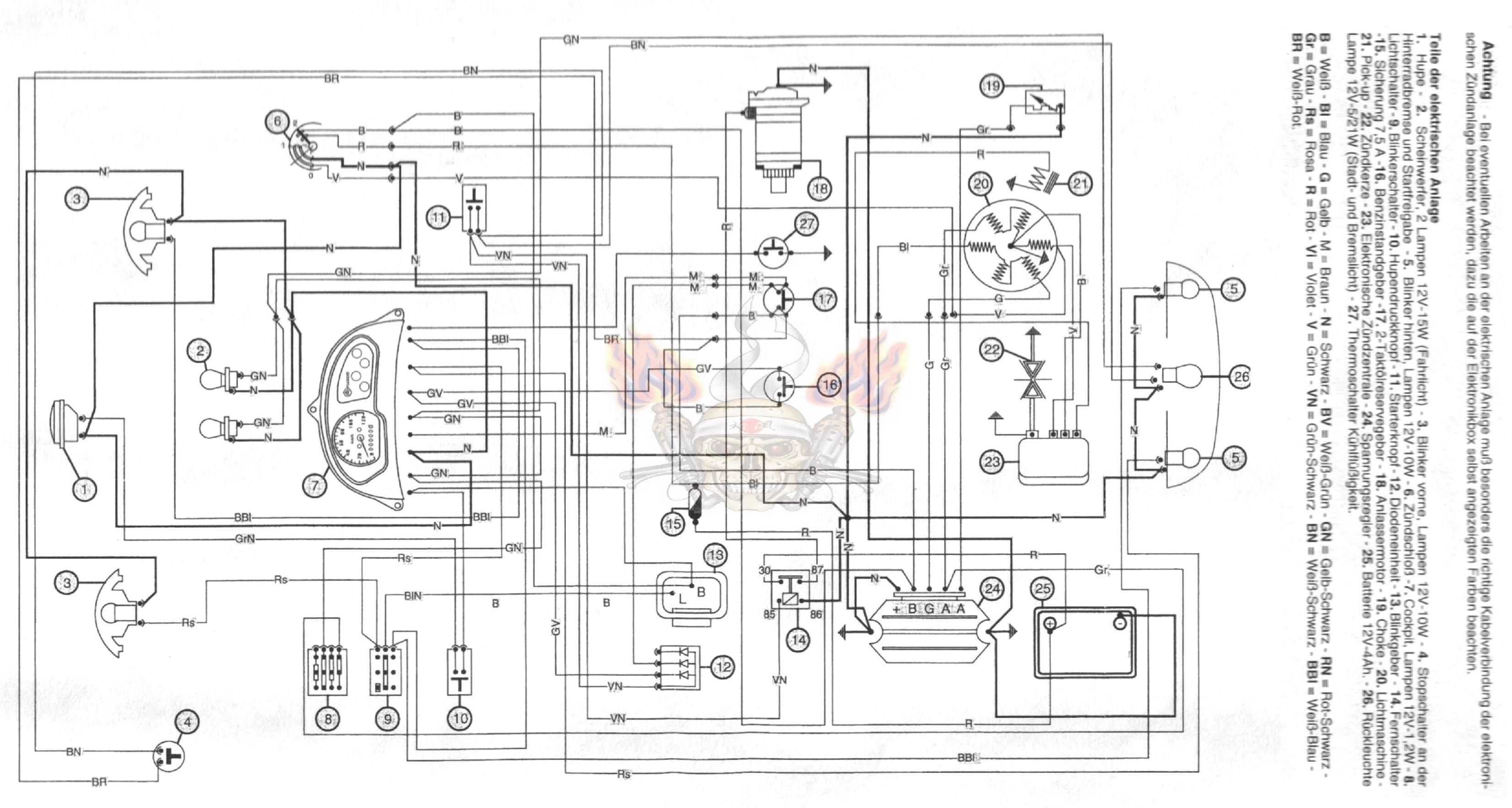 hd wallpapers piaggio zip 50 wiring diagram