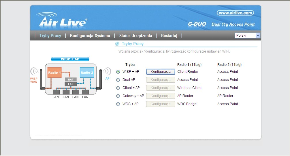 Router OvisLink AirLive G.DUO - roz��cza