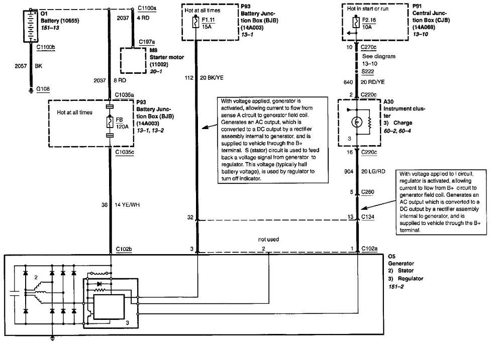 2001 ford escape wiring diagram 2001 image wiring 2001 ford escape engine wiring harness 2001 auto wiring diagram on 2001 ford escape wiring diagram