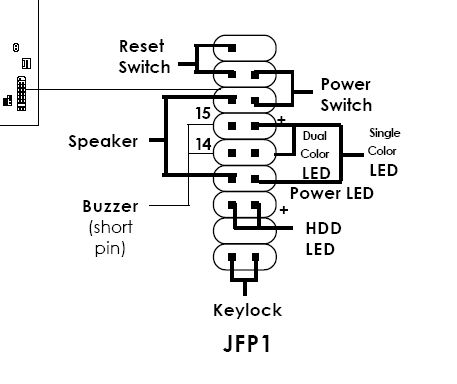 Ipad Mini Wiring Diagram besides Nes Power Switch Schematic together with Voltages Sata Power Cable moreover 16 Pin Header Connector likewise 4 Pin Cpu Power. on usb motherboard wiring diagram