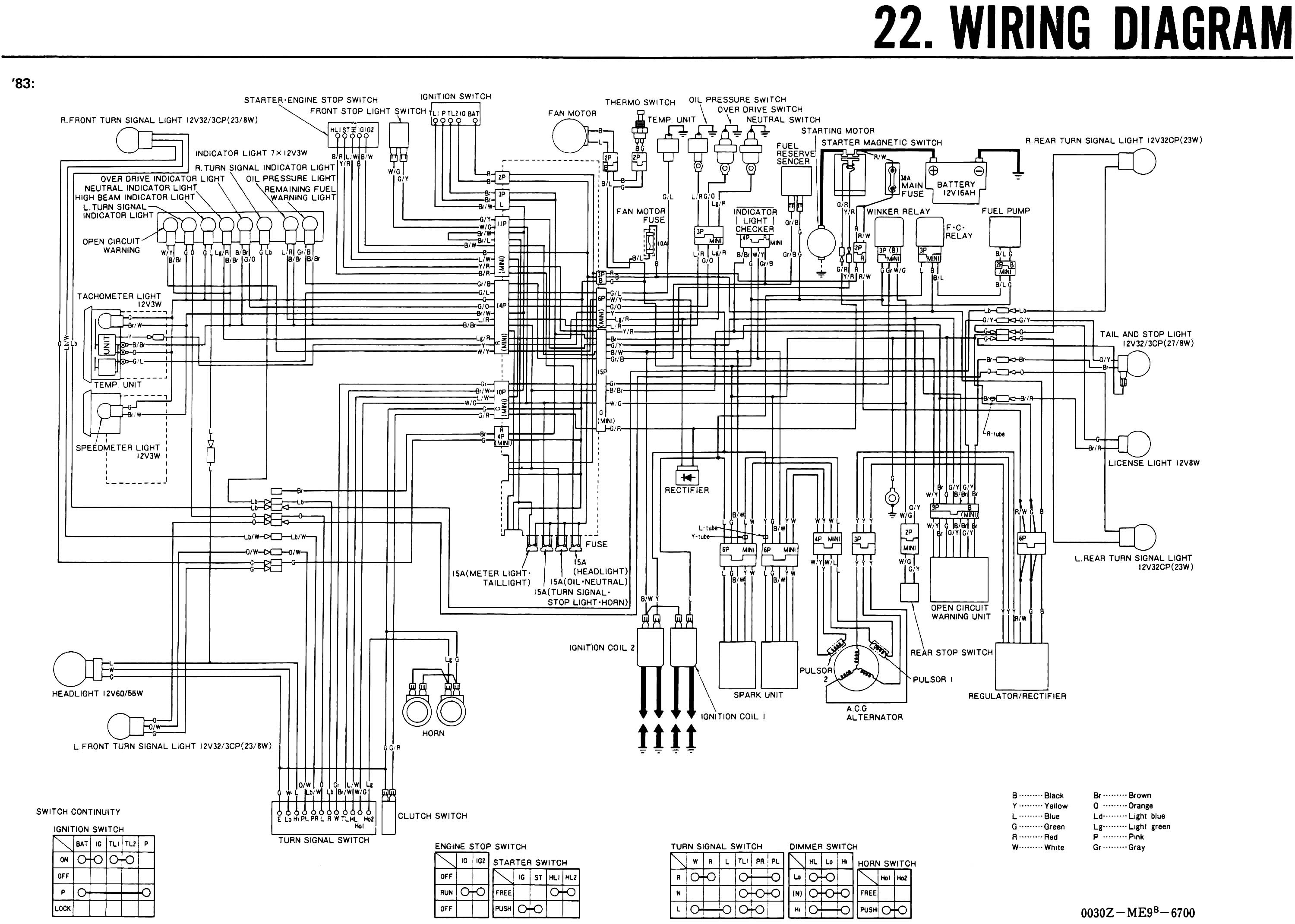 wiring diagram honda shadow vt1100