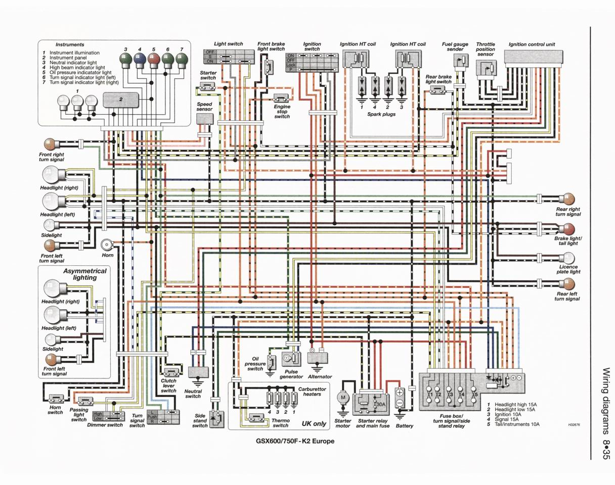 86_1267808076 wiring diagram for 2007 gsxr 600 the wiring diagram readingrat net suzuki gsxr 600 srad wiring diagram at suagrazia.org