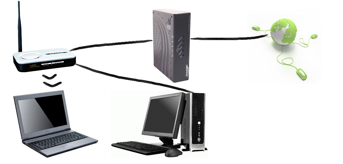Vectra+router+laptop+pc(po��czenie wi-fi lan)
