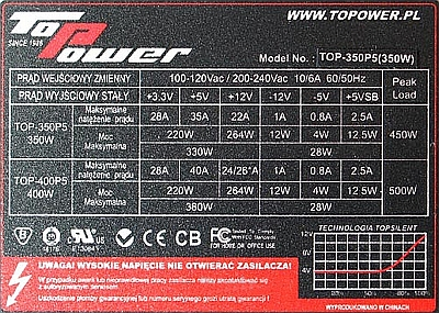 ToPower model: TOP-350P5 - Niestabilna linia stand-by - VSB